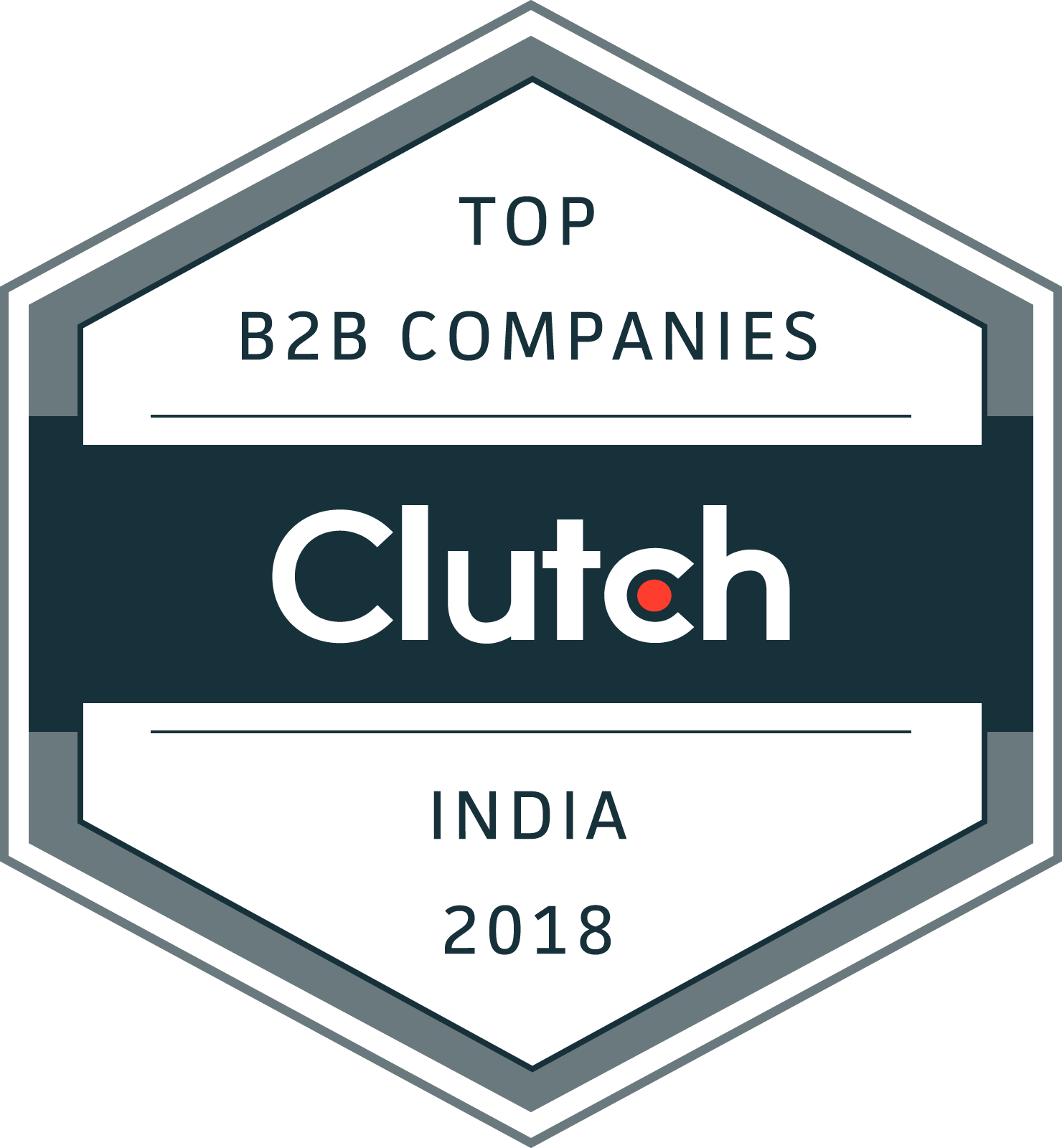 B2B_Companies_India_2018