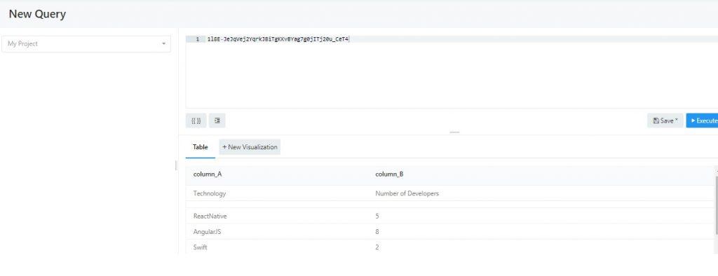 Redash- Pull Data from Google Spreadsheets Easily! | Tudip