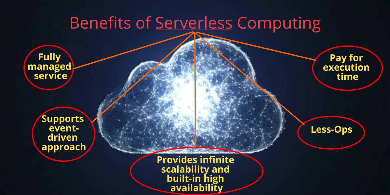 benefits-serverless