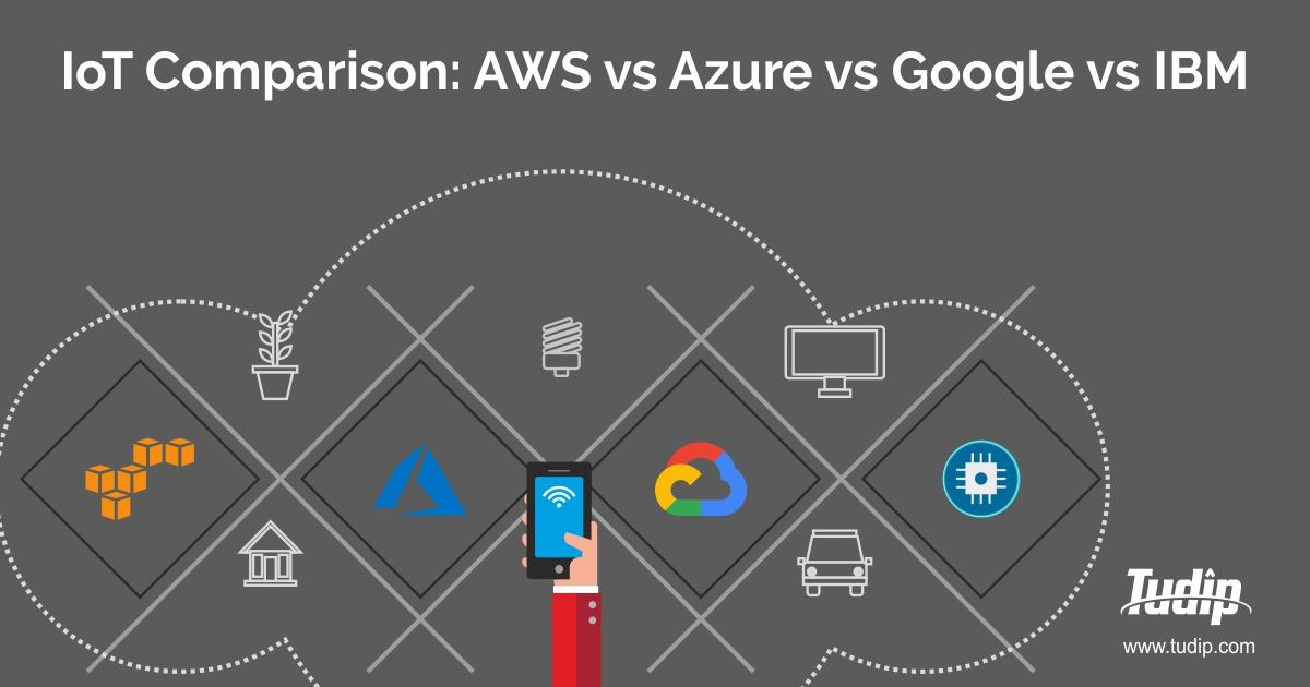 Comparing IoT Services: AWS vs Azure vs Google vs IBM | Tudip