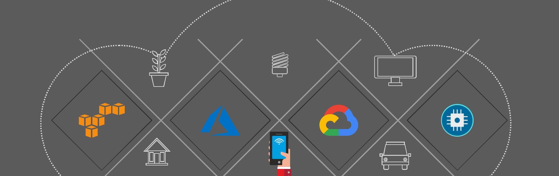Blog-Header-IoT-Comparison-AWS-vs-Azure-vs-Google-vs-IBM-1900x600-1