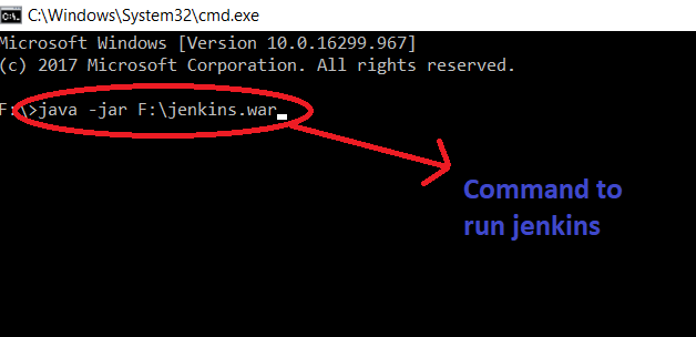 How to run Jenkins jobs through command line | Tudip