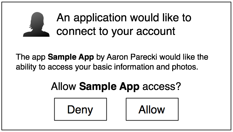 allow-access
