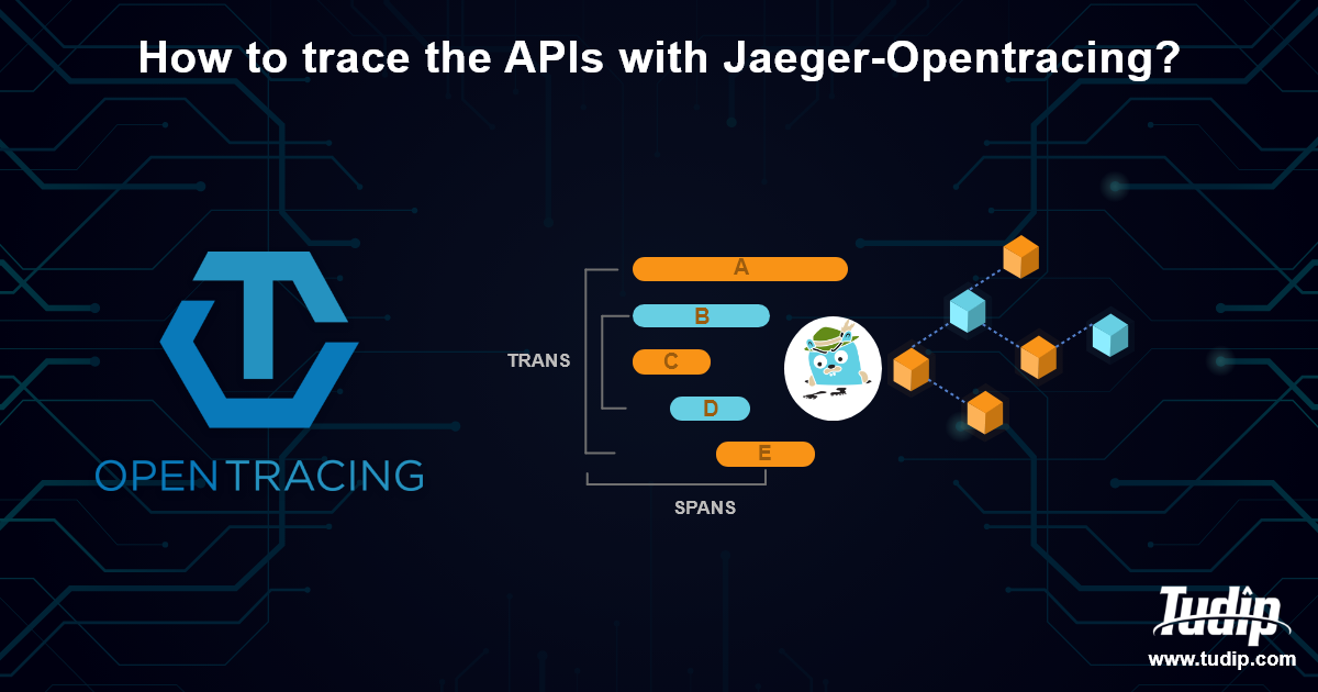 How to Trace APIs with Jaeger-Opentracing? | Tudip Technologies