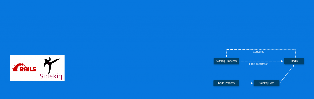 sidekiq_Website-1024x323