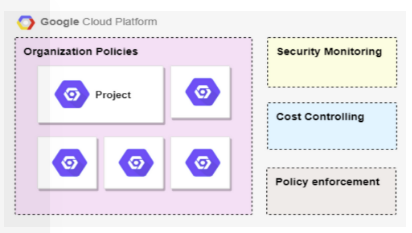 Migration_a_Hadoop_Infrastructure_to_GCP_Google_Cloud_Platform_02