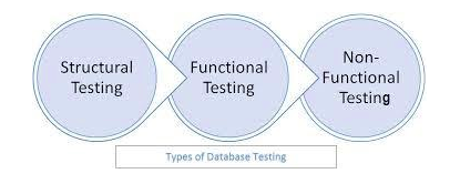 Quick_overview_of_Database_Testing_01