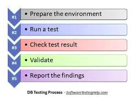 Quick_overview_of_Database_Testing_02
