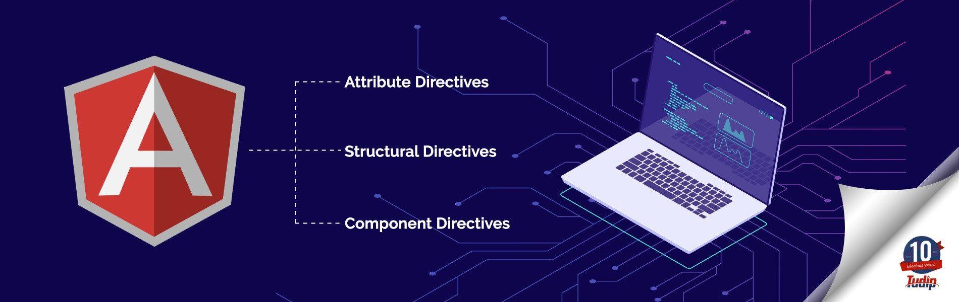 How to create Custom Directives in Angular